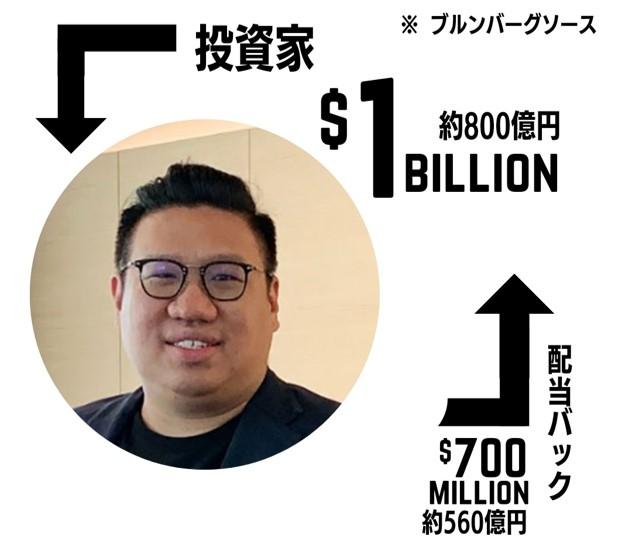 シンガポール詐欺 800億円 横領 ニッケル